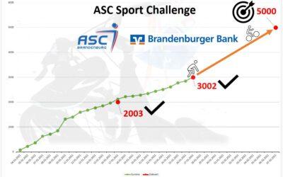 Zwischenstand und neues Ziel ASC Challenge